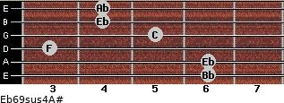 Eb6/9sus4/A# for guitar on frets 6, 6, 3, 5, 4, 4
