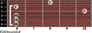 Eb6/9sus4/A# for guitar on frets 6, 6, 6, 10, 6, 8
