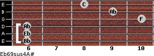 Eb6/9sus4/A# for guitar on frets 6, 6, 6, 10, 9, 8