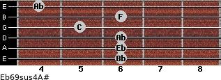 Eb6/9sus4/A# for guitar on frets 6, 6, 6, 5, 6, 4