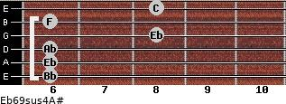 Eb6/9sus4/A# for guitar on frets 6, 6, 6, 8, 6, 8