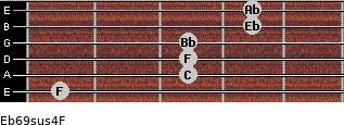 Eb6/9sus4/F for guitar on frets 1, 3, 3, 3, 4, 4