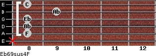Eb6/9sus4/F for guitar on frets x, 8, 8, 8, 9, 8