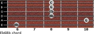 Eb6/Bb for guitar on frets 6, 10, 8, 8, 8, 8