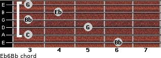 Eb6/Bb for guitar on frets 6, 3, 5, 3, 4, 3