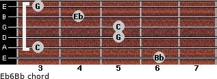 Eb6/Bb for guitar on frets 6, 3, 5, 5, 4, 3
