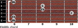 Eb6/Bb for guitar on frets 6, 6, 10, 8, 8, 6