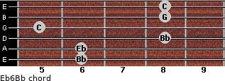 Eb6/Bb for guitar on frets 6, 6, 8, 5, 8, 8