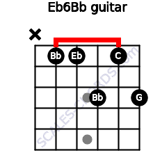 Eb6/Bb for guitar on frets x, 1, 1, 3, 1, 3