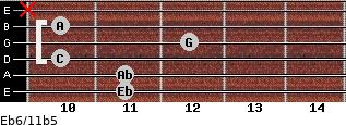 Eb6/11b5 for guitar on frets 11, 11, 10, 12, 10, x