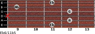 Eb6/11b5 for guitar on frets 11, 12, x, 12, 9, 11