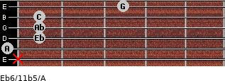 Eb6/11b5/A for guitar on frets x, 0, 1, 1, 1, 3