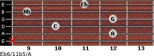 Eb6/11b5/A for guitar on frets x, 12, 10, 12, 9, 11