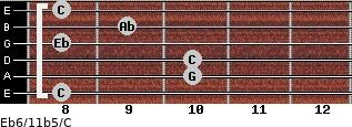 Eb6/11b5/C for guitar on frets 8, 10, 10, 8, 9, 8
