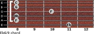 Eb6/9 for guitar on frets 11, 8, 8, 10, 8, 8