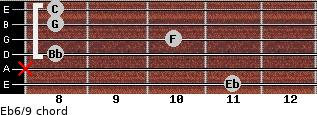 Eb6/9 for guitar on frets 11, x, 8, 10, 8, 8