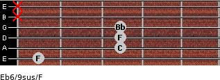 Eb6/9sus/F for guitar on frets 1, 3, 3, 3, x, x