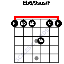 Eb6/9sus/F for guitar on frets 1, 1, 1, 3, 1, 1