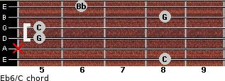 Eb6/C for guitar on frets 8, x, 5, 5, 8, 6