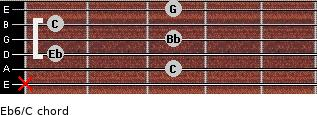 Eb6/C for guitar on frets x, 3, 1, 3, 1, 3