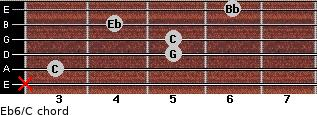 Eb6/C for guitar on frets x, 3, 5, 5, 4, 6