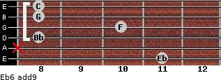 Eb6(add9) for guitar on frets 11, x, 8, 10, 8, 8