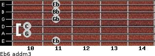 Eb6 add(m3) guitar chord