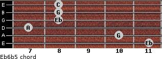 Eb6b5 for guitar on frets 11, 10, 7, 8, 8, 8