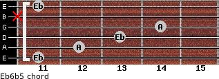 Eb6b5 for guitar on frets 11, 12, 13, 14, x, 11