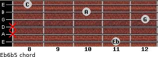 Eb6b5 for guitar on frets 11, x, x, 12, 10, 8