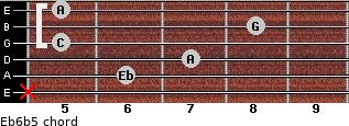 Eb6b5 for guitar on frets x, 6, 7, 5, 8, 5