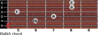 Eb6b5 for guitar on frets x, 6, 7, 5, 8, 8