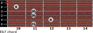 Ebº7 for guitar on frets 11, 12, 11, 11, 10, x