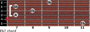 Ebº7 for guitar on frets 11, x, 7, 8, 7, 9