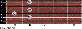Eb7 for guitar on frets x, 6, 5, 6, x, 6