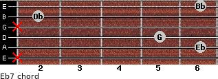 Eb7 for guitar on frets x, 6, 5, x, 2, 6