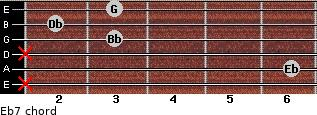 Eb7 for guitar on frets x, 6, x, 3, 2, 3