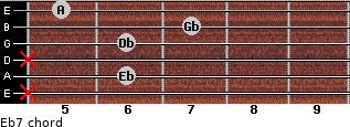 Ebº7 for guitar on frets x, 6, x, 6, 7, 5