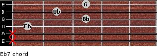 Eb7 for guitar on frets x, x, 1, 3, 2, 3