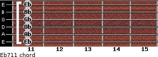 Eb-7/11 for guitar on frets 11, 11, 11, 11, 11, 11