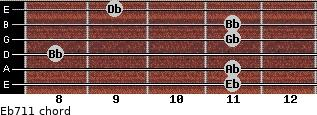 Eb-7/11 for guitar on frets 11, 11, 8, 11, 11, 9