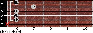 Eb-7/11 for guitar on frets x, 6, 6, 6, 7, 6