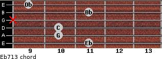 Eb7/13 for guitar on frets 11, 10, 10, x, 11, 9