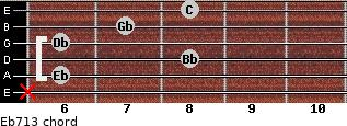 Eb-7/13 for guitar on frets x, 6, 8, 6, 7, 8