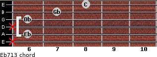 Eb-7/13 for guitar on frets x, 6, x, 6, 7, 8