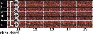 Eb-7/4 for guitar on frets 11, 11, 11, 11, 11, 11