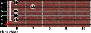 Eb-7/4 for guitar on frets x, 6, 6, 6, 7, 6