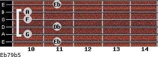 Eb7/9(b5) for guitar on frets 11, 10, 11, 10, 10, 11