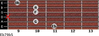 Eb7/9(b5) for guitar on frets 11, 10, x, 10, 10, 9
