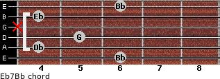 Eb7/Bb for guitar on frets 6, 4, 5, x, 4, 6